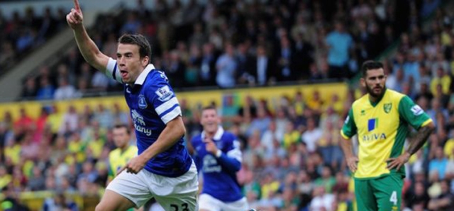 coleman against norwich